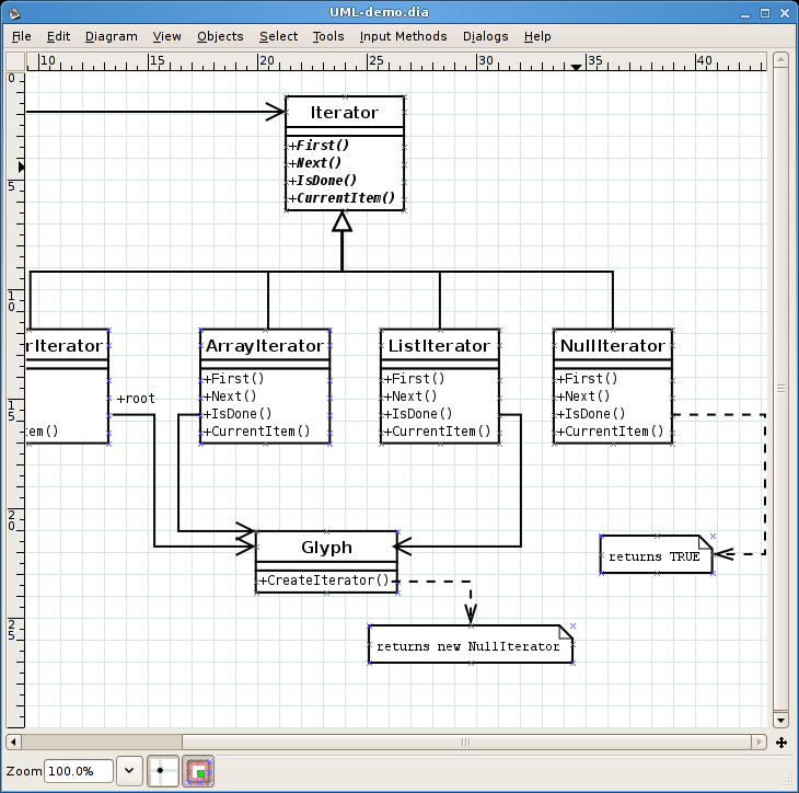 Dia an open source diagram creation software for Process flow diagram software open source